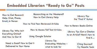 librarian resume examples embedded librarian 101 how to get started mr library dude develop a list of ready to go