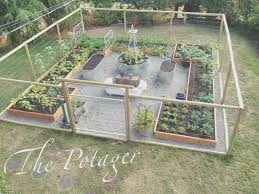 Raised Gardens Ideas Raised Garden Ideas Diy Vegetable Awesome Question About Portable