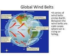 heat transfer sea land breezes winds coriolis effect ppt