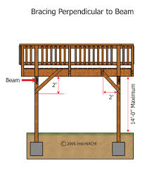 index of gallery images exterior decks and balconies