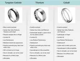 titanium colored rings images Features and comparisons of metal rings tungsten carbide vs jpg