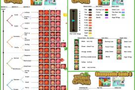 acnl hair color guide animal crossing new leaf hair color guide frightening image high dye