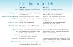 six food elimination diet meal plan 28 images phoebe lapine
