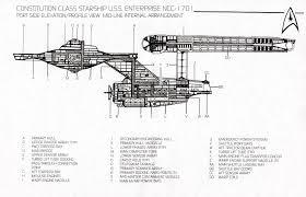 starship diagrams federation starship u s s enterprise