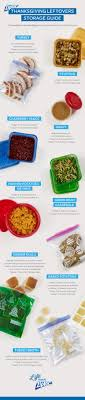 ziploc thanksgiving leftovers storage guide ziploc brand
