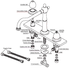 kitchen sink faucets parts kitchen faucet plumbing parts host img