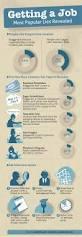 Career Gap In Resume 12 Best Job Infographics Images On Pinterest Career Planning