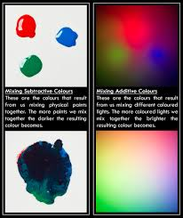 Colour How To Avoid Colour Banding When Using Coloured Gels Diy Photography
