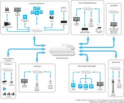 intercom wiring diagram monitor gandul 45 77 79 119