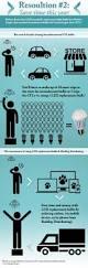 Led Light Bulbs Vs Energy Saving by 47 Best Infographics Energy Education Images On Pinterest