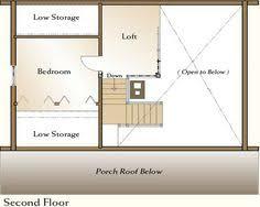 free log home floor plans free log home floor plans 1000 house