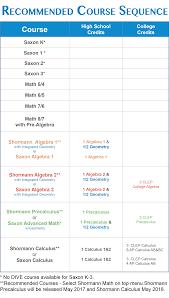 saxon algebra 1 2 shop for math 8 7 pre algebra dive