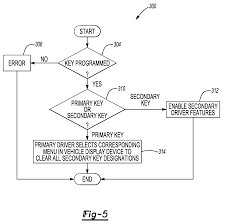 patent us8237554 system and method for programming keys to