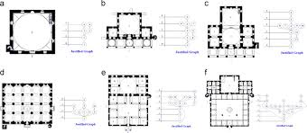 floor plan of mosque mosque layout design an analytical study of mosque layouts in the
