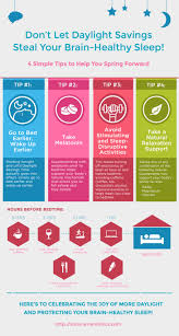 protect your sleep with these simple tips brainmd life