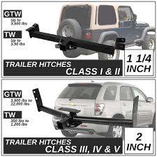 98 jeep towing capacity 03 dodge durango class iii trailer hitch receiver rear tow kit