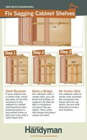 Fix Cabinet How To Fix Sagging Cabinet Shelves Shelves Woodworking And Kitchens