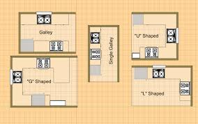 Types Of Kitchen Design by Kitchen Design U Shaped Kitchen Floor Plans Different Kitchen