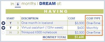 technotheory com dreamline worksheet 2 0 u2013 updates to the popular