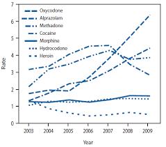 Obat Oxycodone pharmacies carry oxycodone florida www gradjanin rs