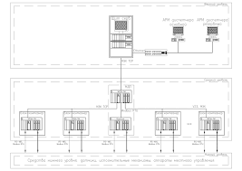 block diagram transfer function examples zen wiring diagram