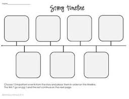 8 best abbys timeline project images on pinterest timeline ideas