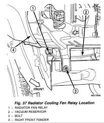 radiator for 2003 jeep grand i a 2002 jeep grand laredo 4 0l the engine electric