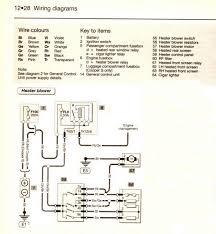 mini cooper wiring diagram r53 mini cooper wiring diagrams for