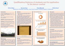 Ou Career Center South East European University Student Posters