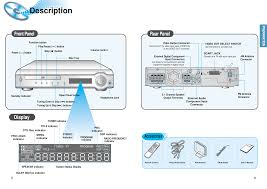 samsung home theater 5 1 pdf manual for samsung home theater ht dm150