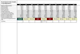 project analysis report template project earned value analysis report template
