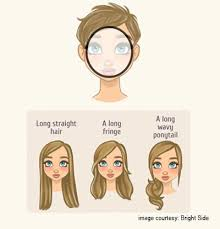 hairstyle to avoid sunken face hairstyles for women how to choose a hairstyle for different faces