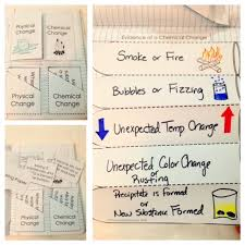 introduction to chemistry for interactive science notebooks