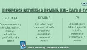 excellent resume exles suffolk homework help writing services for research papers c v