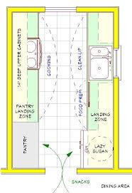 galley style kitchen floor plans modern best 25 galley kitchen layouts ideas on pinterest in plans