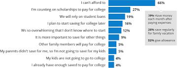 529 savings plan ac online college guidebook series