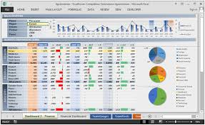 Financial Dashboard Excel Template Financial Dashboard By Dgranneman Microsoft Excel Tips From