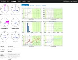 Rpi Map Weewx Open Source Weather Software