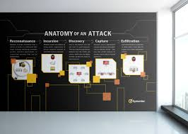 Interior Branding Design Symantec