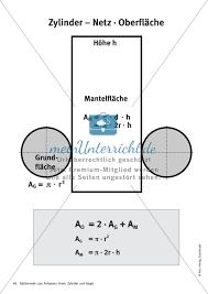 oberfläche zylinder netz und oberfläche eines zylinders wissenskarte meinunterricht de