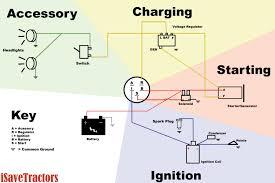 krone phone socket wiring diagram deltagenerali me