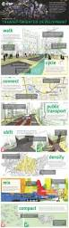 best 25 urban design ideas on pinterest urban planning urban