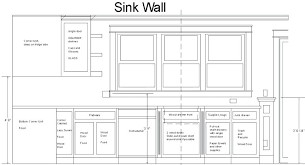 Sink Size Kitchen Standard Kitchen Cabinets Kitchen Cabinet Plan Sink Cabinets