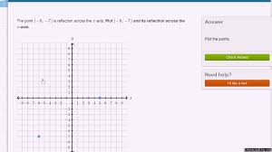 graphing patterns on coordinate plane video khan academy