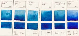 Verditer Blue Jane Blundell Artist Watercolour Comparisons 8 Blues