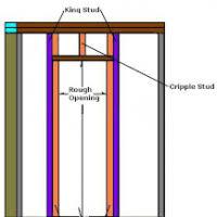 Building An Exterior Door Frame Building An Exterior Door Frame Frame Design Reviews