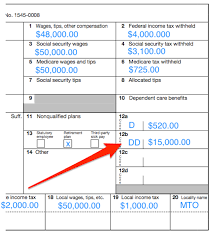 understanding your forms w 2 wage u0026amp tax statement