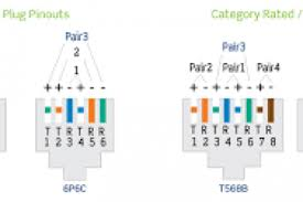 leviton cat5e patch panel wiring diagram wiring diagram
