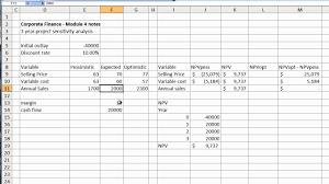 Sensitivity Analysis Excel Template Corp Finance Module 4 Npv Sensitivity Analysis
