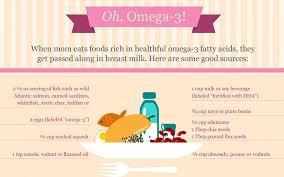 best foods to eat when breastfeeding bravado designs